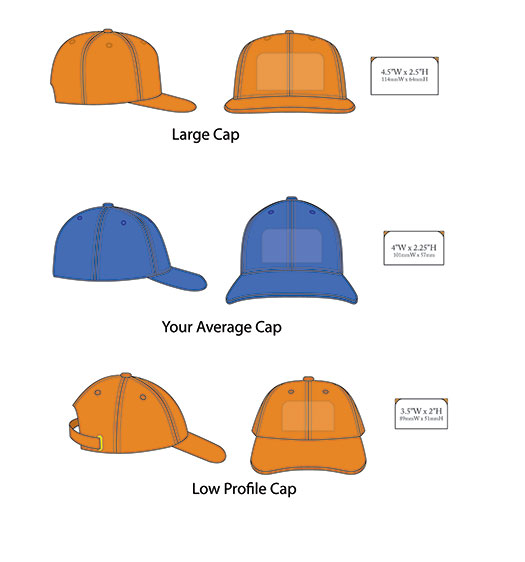 91d0efde Working with the Limitations of Lids | Impressions
